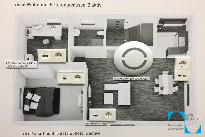 ffkus-datalight-aktiv