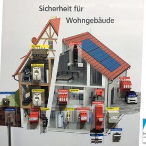 DEHN – Sicherheit für Wohngebäude
